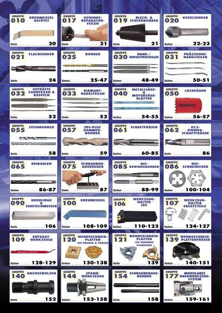 neu Snap Tap 16ER 2.0 ISO P30  Wendeschneidplatte//carbide insert