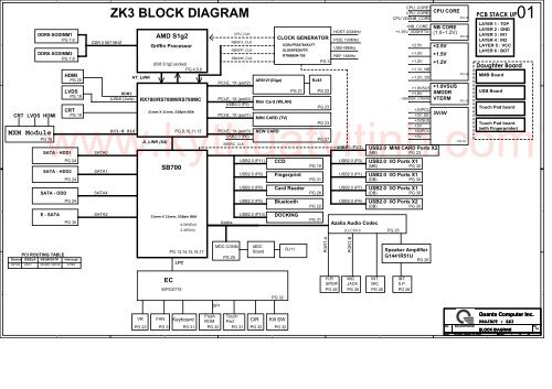 ZK3 BLOCK DIAGRAM - Kythuatphancung com