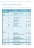 TCHAD 2010 - Page 5