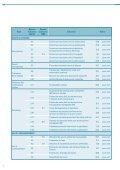 TCHAD 2010 - Page 6