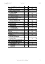 dane finansowe (PDF) - PBG SA