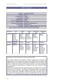empafish booklet2 tabarca - Universidad de Alicante - Page 5