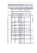 empafish booklet2 tabarca - Universidad de Alicante - Page 6