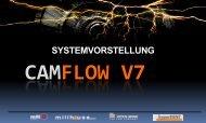 Der CAMFlow V7 Desktop