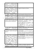 K Ä S K K I R I PÕLLUMAJANDUSMINISTEERIUMI KANTSLER - Page 2