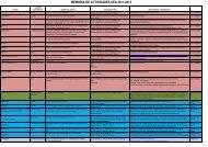 Copia II de 7. Memoria de Actividades CEA 2011-12