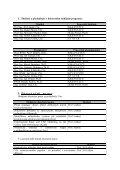 Dotazník pro hodnocení akreditovaných činností a ... - Fakulta strojní - Page 3