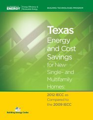 Texas - Building Energy Codes