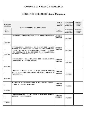 registro deliberazioni giunta comunale - anno 2008 - Comune di ...