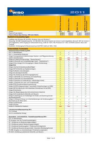 Featureliste WISO Steuer 2011 - steuernsparen.de