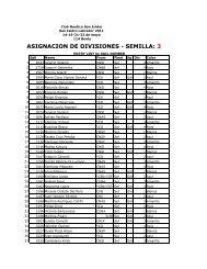 Descargar Asignacion - Asociación Optimist Argentina