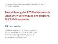 ERV04: Susceptibility of Gram-negative ... - PEG-Symposien