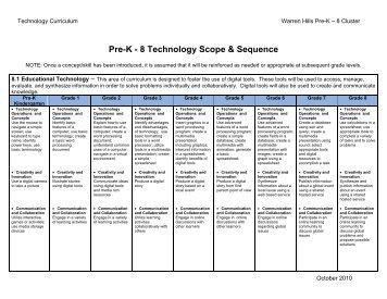 Grade 3 Technology Curriculum Warren Hills Cluster Pre K 8