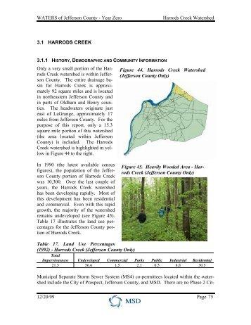 Harrods Creek Watershed - MSD