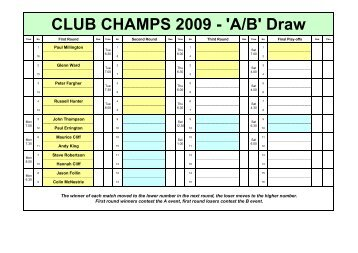 club champs 2009 - SquashSite