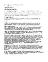 Vergütungstarifabschluss DLH-Konzern 2012 Stand 28. Januar ...