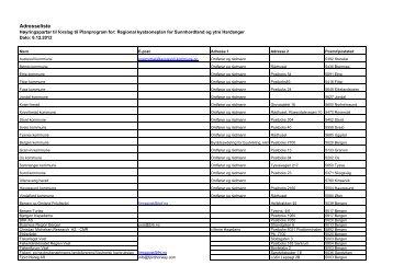 Adresseliste høyringsbrev - Hordaland fylkeskommune