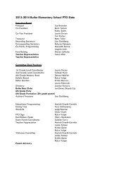Chairperson List