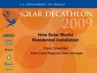 How Solar Works: Residential Installation - Solar Decathlon