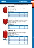 Expansion Vessels - Page 3