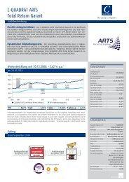 C-QUADRAT ARTS Total Return Garant Fondsbeschreibung