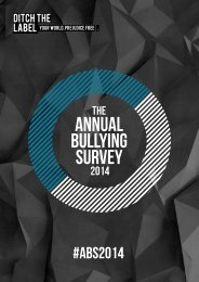 Ditch-the-Label-Annual-Bullying-Survey-2014