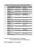 ab 14 Jahre - des MSC Steingaden - Page 4