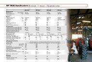 MF 3600 Specifications: = Standard - AGROVOK-SERVIS, sro