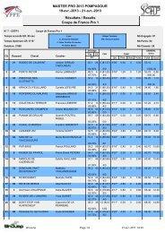 21-avr.-2013 Résultats / Results Coupe de France Pro 1