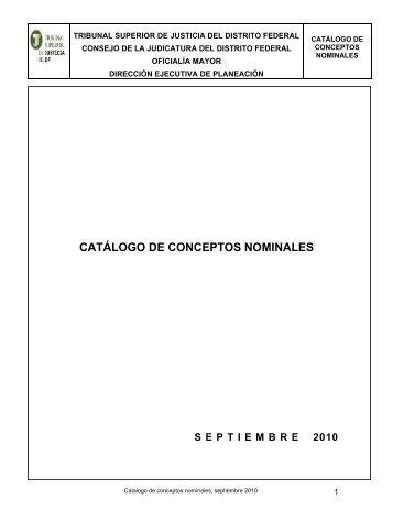 Catalogo Conceptos Nominales 2010 - Poder Judicial del Distrito ...