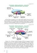 guria_biujeti 2009.pdf - csrdg - Page 4