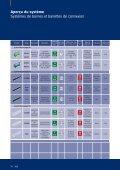 Systèmes de bornes et barrettes de connexion - OBO Bettermann - Page 3