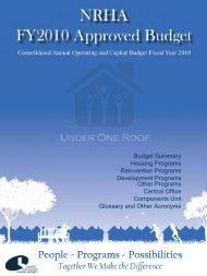 FY10 Budget - Norfolk Redevelopment and Housing Authority