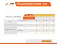DESARROLLO DOCENTE CALENDARIO 2013 - My Laureate