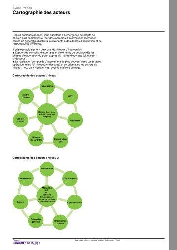 Infrastructures réseaux du bâtiment - e-Catalogue - Schneider Electric