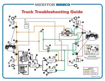 truck troubleshooting guide meritor wabco?quality=85 anti lock braking systems (abs) for trucks meritor wabco wabco trailer abs wiring diagram at aneh.co
