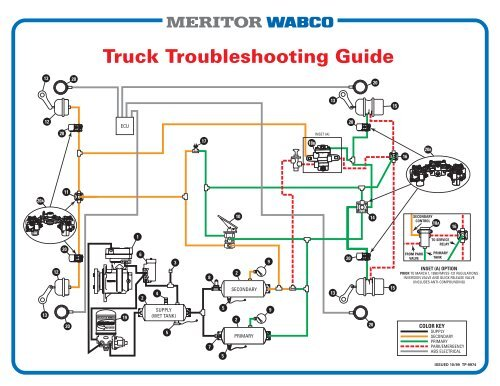 Truck Troubleshooting Guide - Meritor WABCO