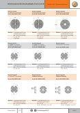 Komplettes Datenblatt Produktgruppe 99-EZT - MTS Messtechnik ... - Seite 6