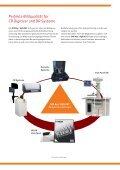DIX-Ray® AQS VET - EXAMION - Page 3