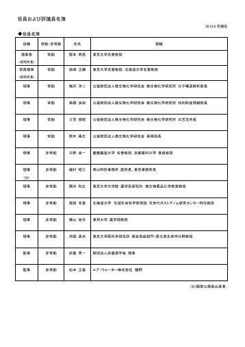 役員および評議員名簿 - 微生物化学研究会
