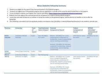 Mitacs Globalink Fellowship Summary