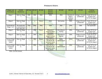 Pressure Ulcers Table - Selman-Holman & Associates