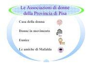 2. mod F_violenza_associazioni.pdf - Azienda USL 5 Pisa