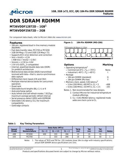 DDR SDRAM RDIMM 184-Pin, 1GB, 2GB x72 Data Sheet - Micron