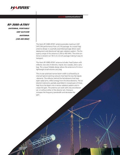 RF-3080-AT001 Antenna, Portable UHF SATCOM Antenna Data