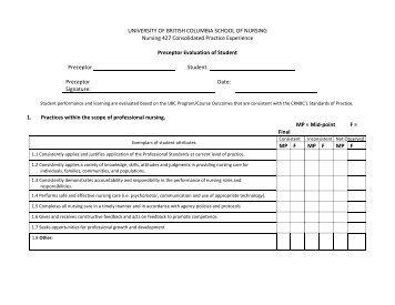 Cne Objectives And Evaluation Form Nursing Economic