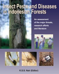 Insect-pests - Biology East Borneo