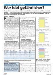 Safety Plus 2/06: Todesfallrisiken (pdf) - Basler & Hofmann