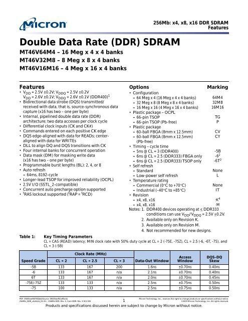 256Mb DDR SDRAM (x4, x8, x16) Component Data Sheet - Micron