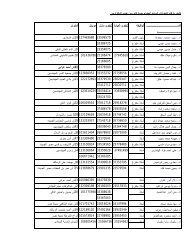 ﮐﺸف ﺒﺄرﻗﺎم ﺘﻟﻴﻔوﻨﺎت اﻟﺴﺎدة أﻋﻀﺎء ﻫﺌﻴﺔ اﻟﺘدرﻴس ﺒﻘﺴم اﻟ - جامعة القاهرة